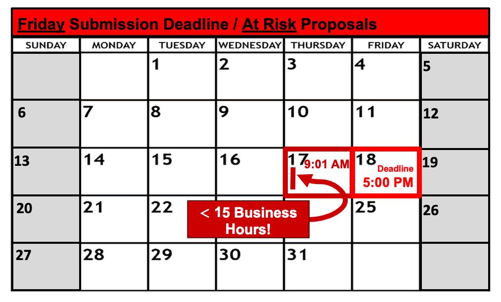 Deadline Calendar - Friday - At Risk Review