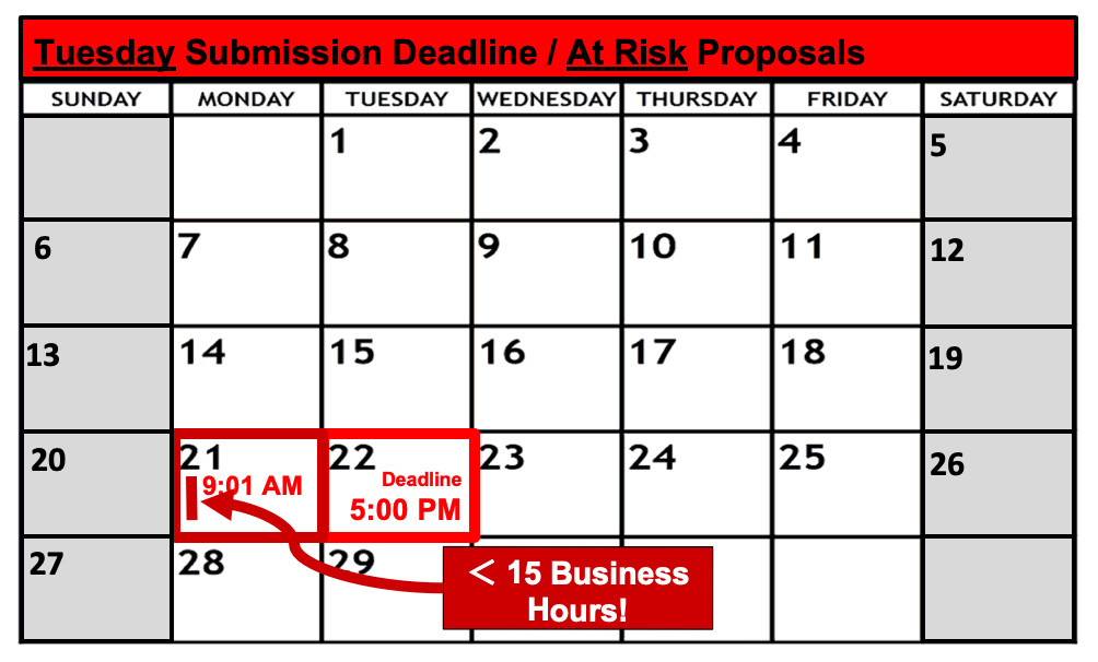 Deadline Calendar - Tuesday - At Risk Review