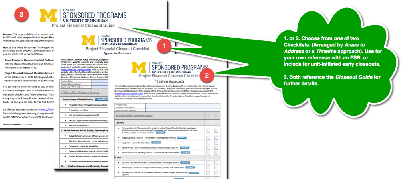 University of Michigan Sponsored Program Checklist  example