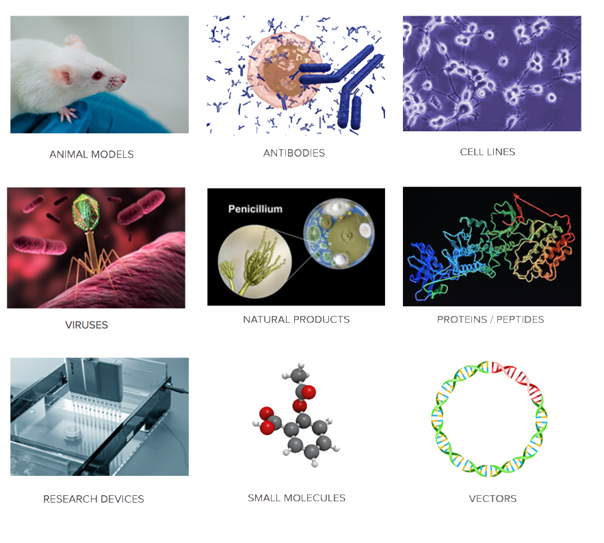 Research Tools -Peptides and Proteins, Cell lines, Virus, Animal Models, small molecules, polyclonal antibodies, monoclonal antibodies